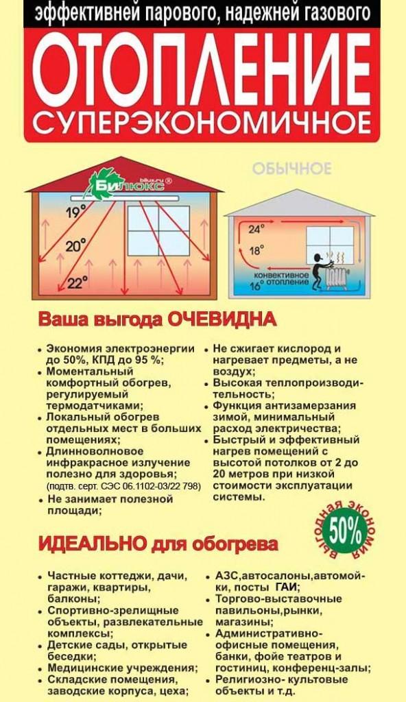 Рекламная листовка Билюкс 2007