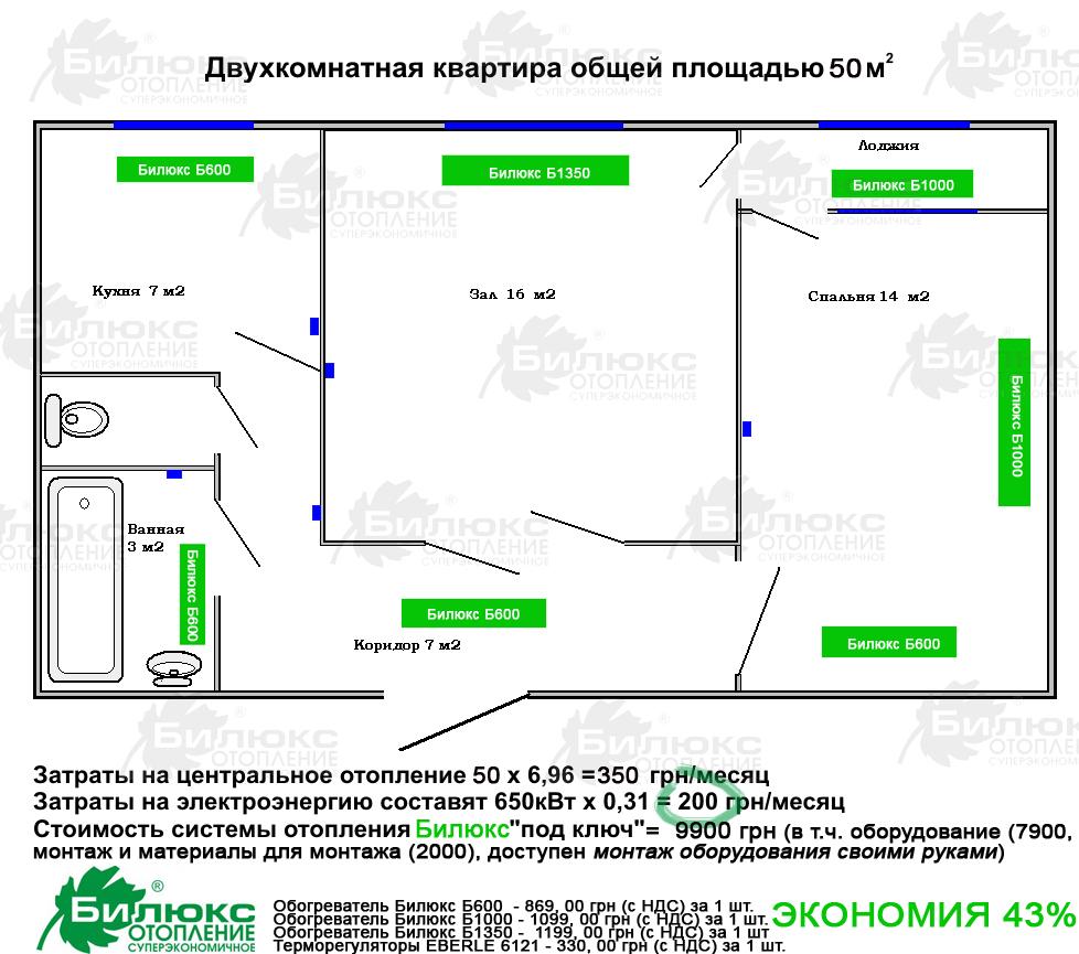 схема отопления частного дома квартиры