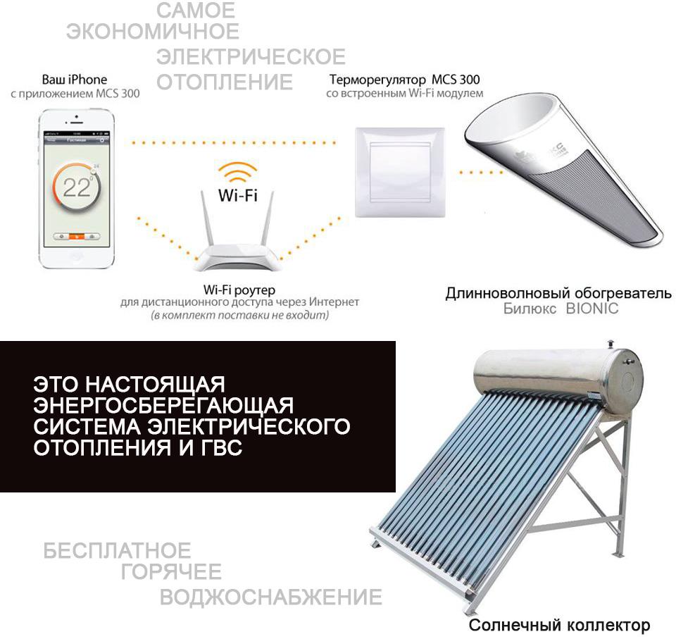 Отопление и водоснабжение Билюкс