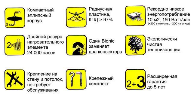 Преимущества Билюкс Бионик